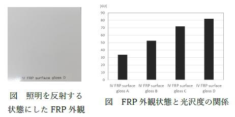 FRP外観定量評価