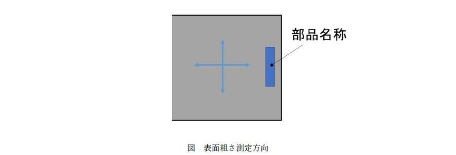 FRP表面粗さ測定