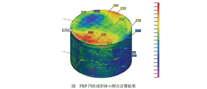 FRP円柱成形体の形状検査