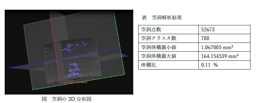 FRP円柱成形体の非破壊検査3D分布図